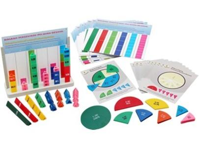 Alat peraga matematika untuk siswa tingkat sekolah dasar. Alat peraga